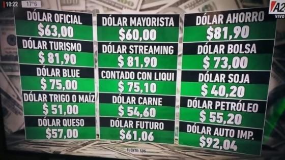 Los cambios del dólar turista y el dólar queso — Facundo Pastor — No Toquen Nada | El Espectador 810