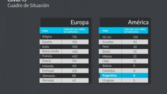 Argentina quiere ser campeón mundial de la pandemia, según Darwin  — Columna de Darwin — No Toquen Nada | El Espectador 810