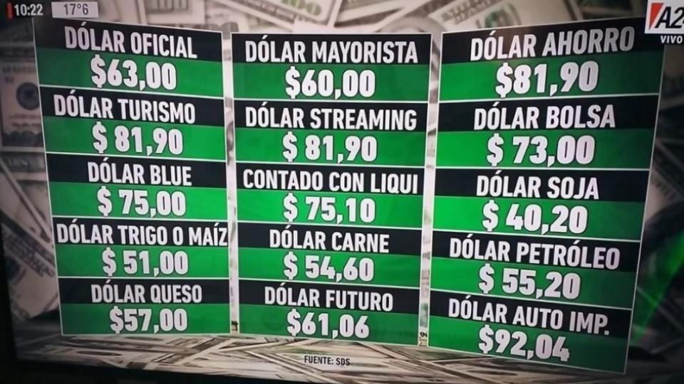 Los cambios del dólar turista y el dólar queso — Facundo Pastor — No Toquen Nada   El Espectador 810