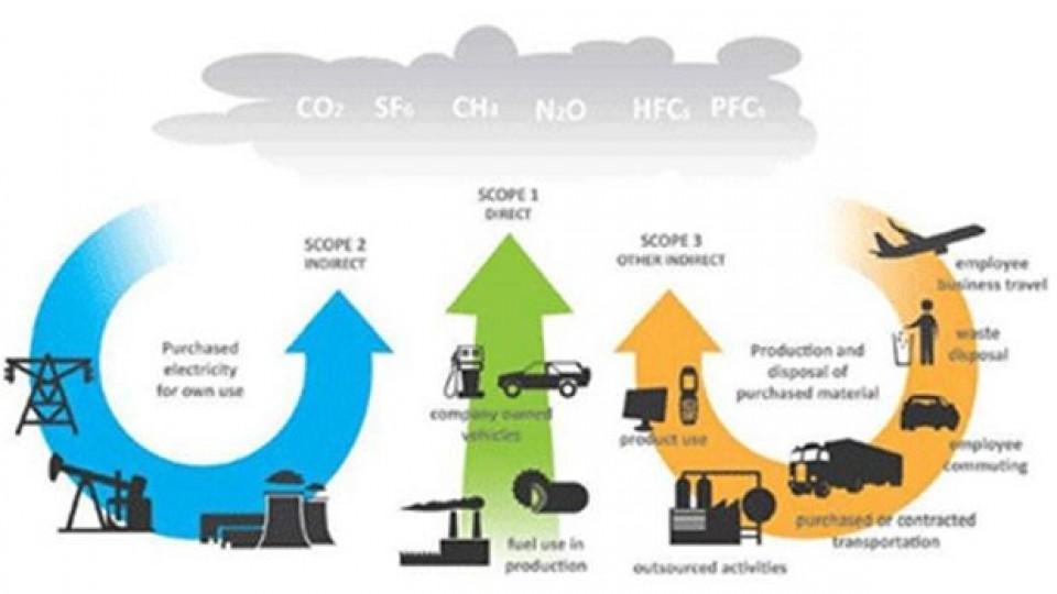 El calentamiento global y el agro —  Agricultura — Dinámica Rural | El Espectador 810
