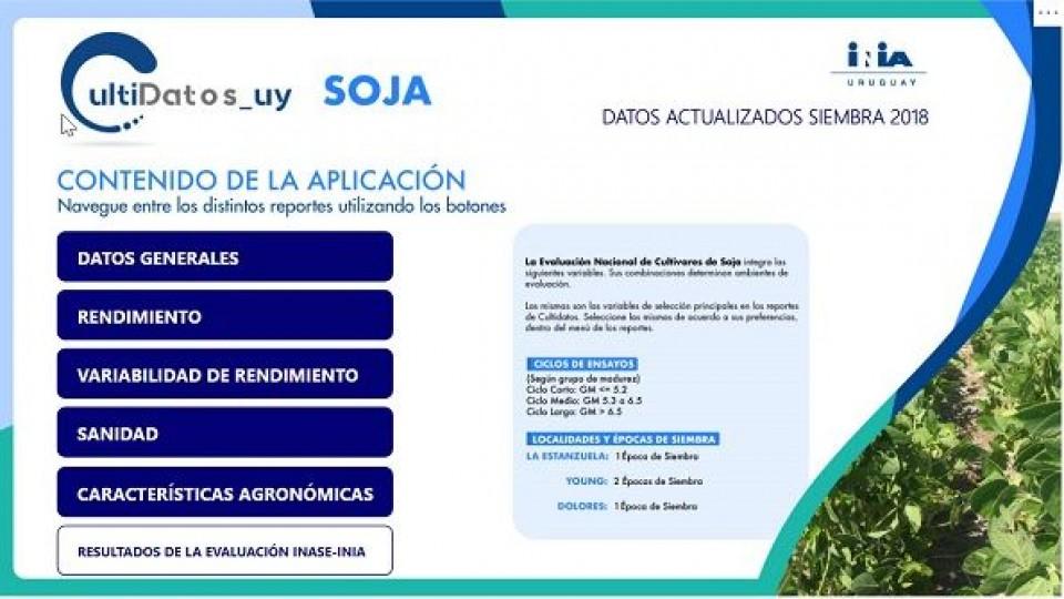INIA lanzó Cultidatos_uy, una aplicación para evaluar y monitorear cultivos —  Agricultura — Dinámica Rural | El Espectador 810